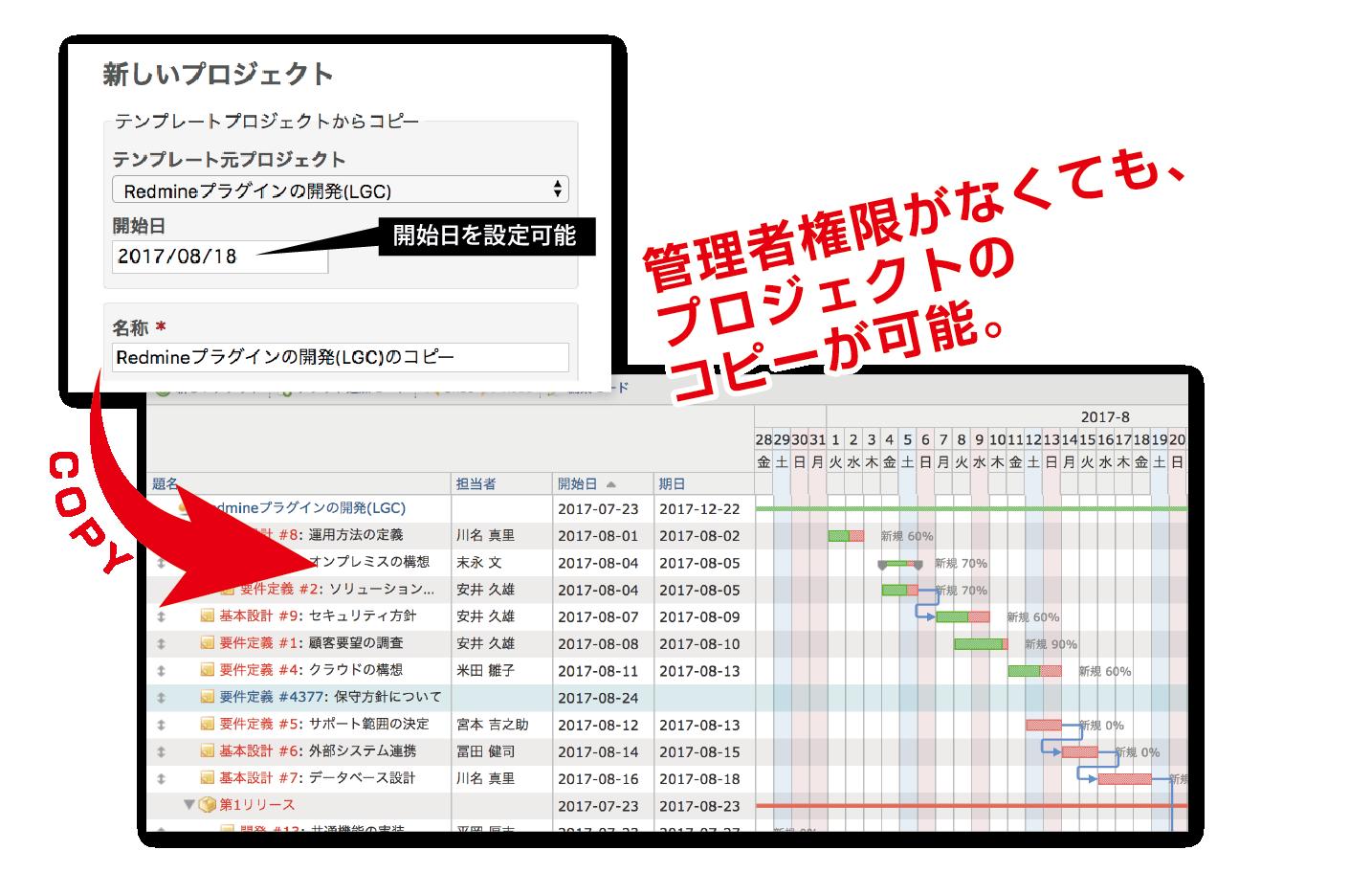 管理者権限がなくても、プロジェクトのコピーが可能